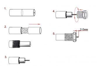 Подключение антенного кабеля к штекеру
