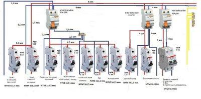 Сколько автоматов можно подключить к одному УЗО?