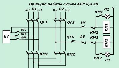 Принцип работы АВР 0 4 кв