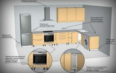 Расположение розеток на кухне для встраиваемой техники