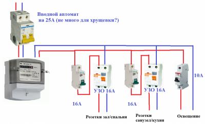 Как выбрать вводной автомат в дом?