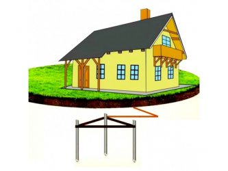 Глубина заземления частного дома