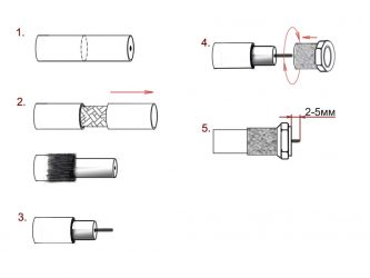 Как соединить телевизионный кабель со штекером?