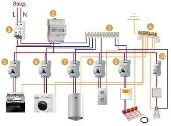 Расчет автоматов для электропроводки в частном доме
