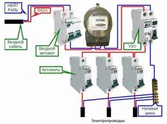 Зачем нужен автоматический выключатель?