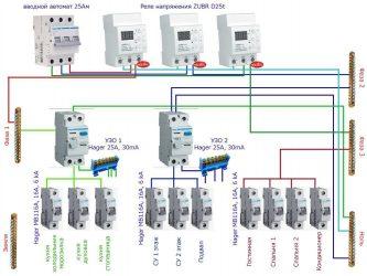 Мощность вводного автомата для частного дома