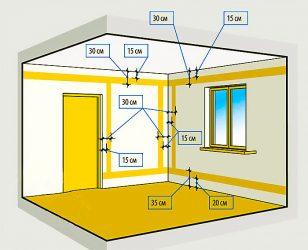 Как правильно проложить проводку в квартире?