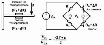 Тензометрический датчик принцип действия