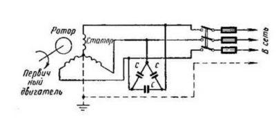 Генератор из асинхронного двигателя своими руками 220в
