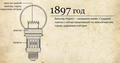 Когда появилось электричество в мире?