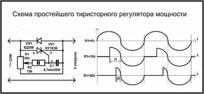 Тиристорный регулятор мощности своими руками