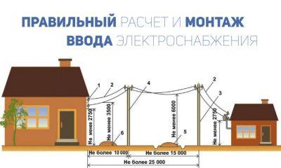 Порядок подключения к электрическим сетям частного дома