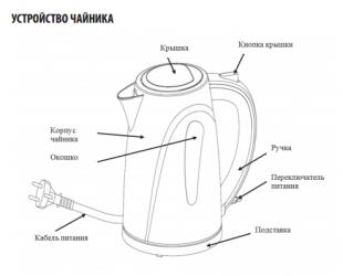 Беспроводной чайник принцип работы