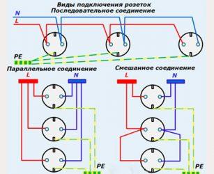 Последовательное и параллельное соединение розеток