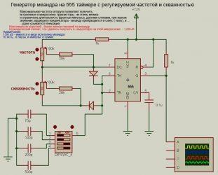 Генератор импульсов с регулируемой скважностью и частотой