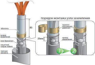 Заземление бронированного кабеля ПУЭ