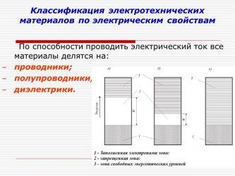Классификация материалов по электрическим свойствам