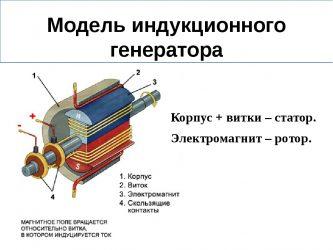 Какая часть индукционного генератора подвижная?