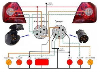Как правильно подключить розетку на прицеп?