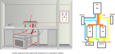 Как подключить духовой шкаф к электричеству?