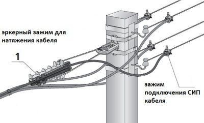 Соединение СИП с неизолированными проводами