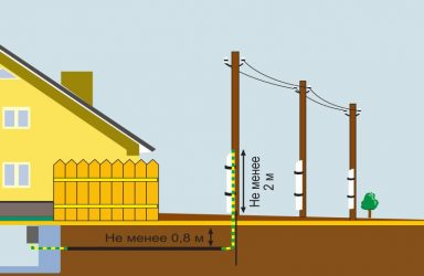 Как завести электричество в дом со столба?