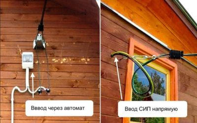 СИП кабель как правильно выбрать?