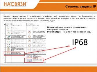Уровень IP защиты 67 что это?