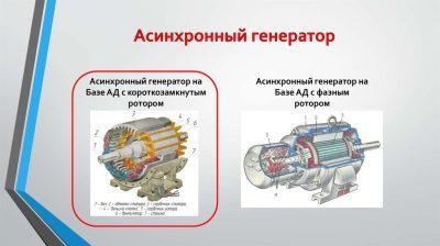 Какой генератор лучше синхронный или асинхронный?