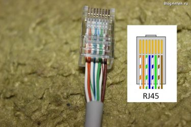 Как соединить коннектор с интернет кабелем?