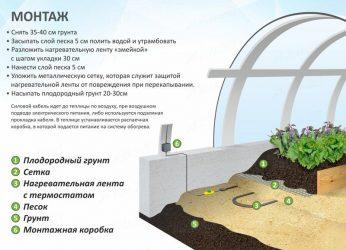 Подогрев почвы в теплице кабелем