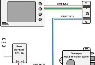 Какие провода нужны для подключения видеодомофона?
