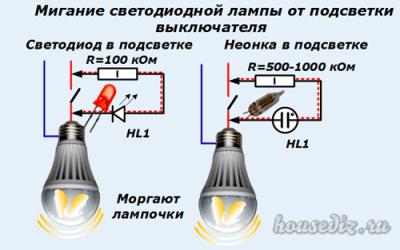 Почему мигает эконом лампа после выключения?