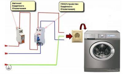 Какой автомат ставить на посудомоечную машину?