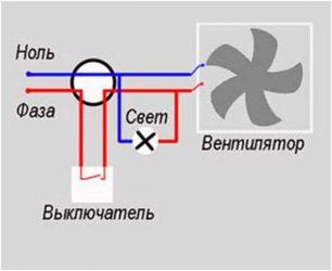 Как подключить вентилятор в ванной к выключателю?