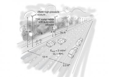 Расстояние между опорами освещения в городе