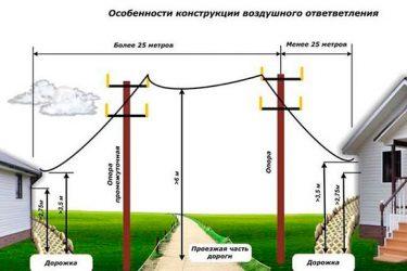 Нормы подключения электричества к частному дому