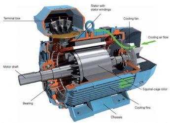 Почему двигатель называется асинхронным?