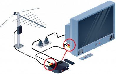 Нужен ли кабель для цифрового телевидения?