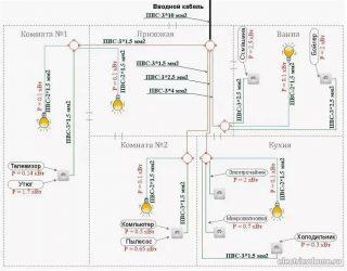 Сечение провода для домашней проводки