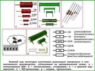 Как определить мощность резистора по внешнему виду?