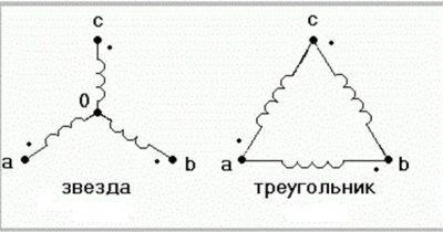 Звезда и треугольник принцип подключения