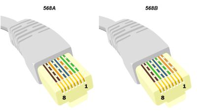 Как подключить коннектор к интернет кабелю?