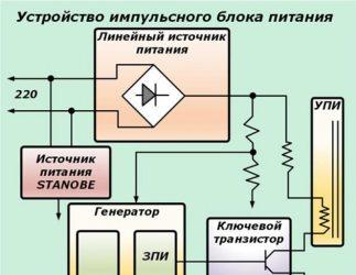 Импульсный трансформатор принцип работы