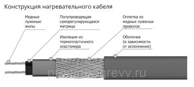 Самонагревающийся кабель инструкция