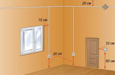Правильное расположение розеток и выключателей в квартире