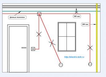На каком расстоянии от потолка прокладывается проводка?